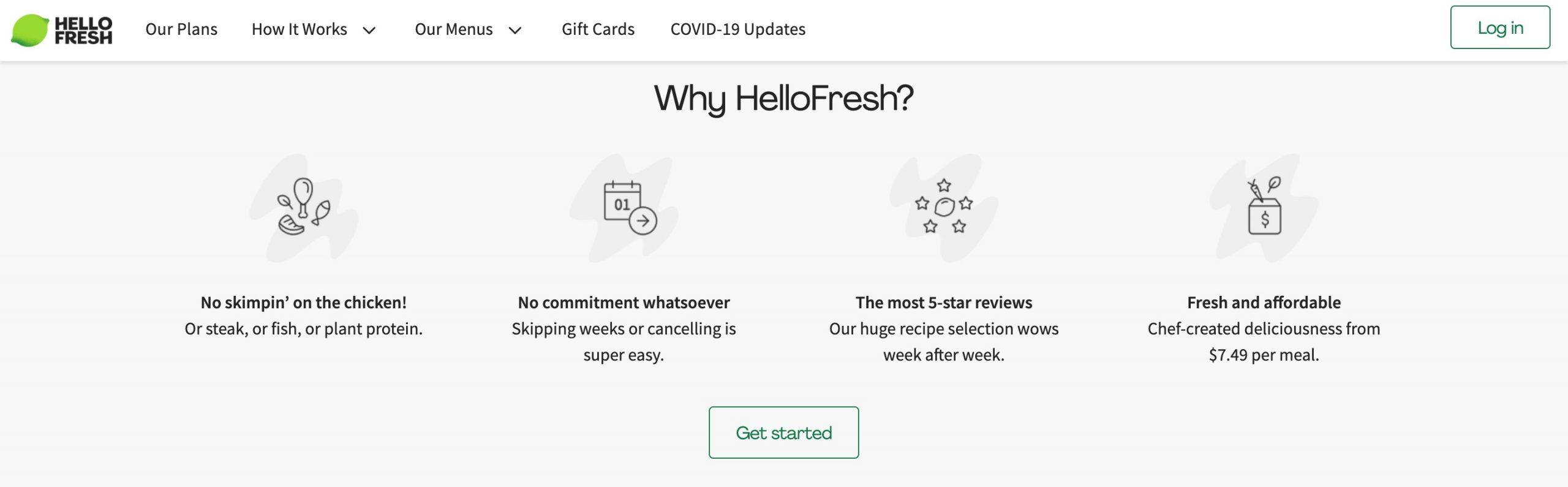 Hello Fresh features